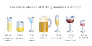 unite-alcool-verres